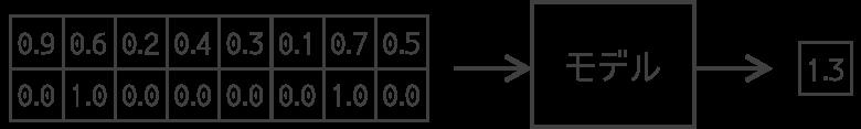 f:id:cookie-box:20200228194641p:plain:w360