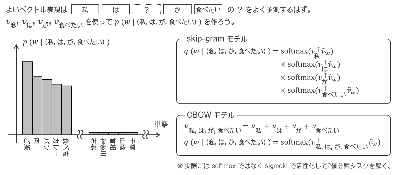 f:id:cookie-box:20210217225124p:plain