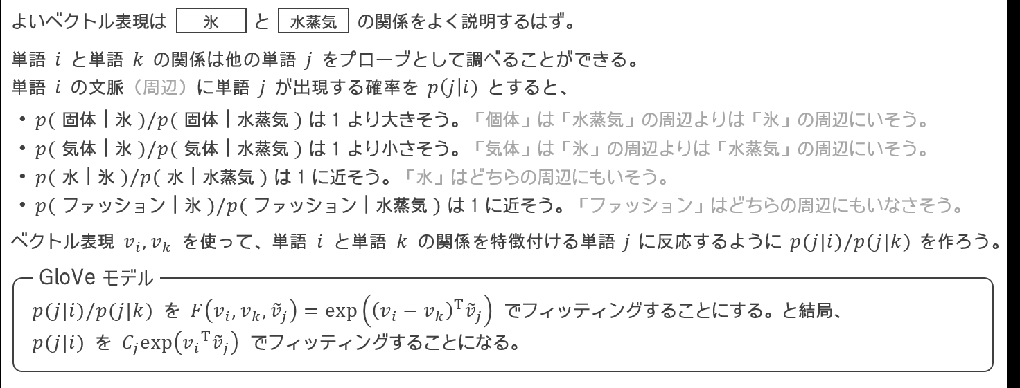 f:id:cookie-box:20210218003922p:plain