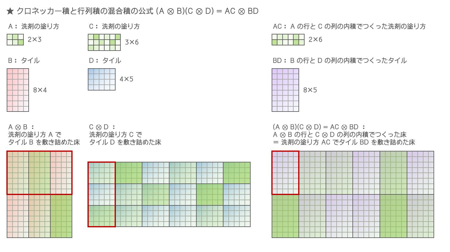 f:id:cookie-box:20210329190053p:plain