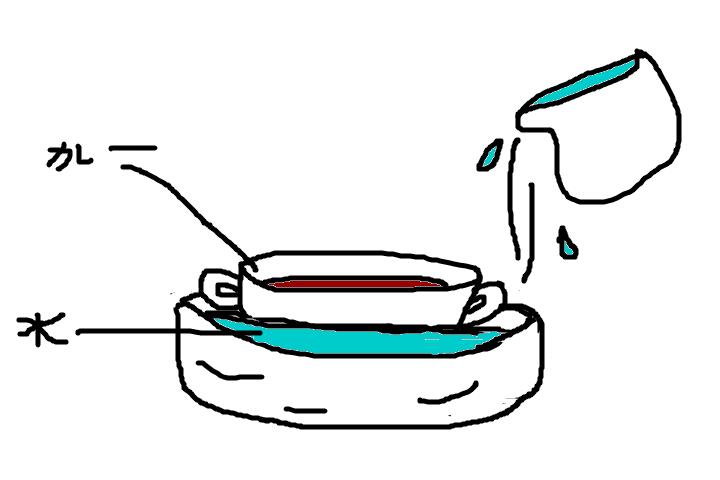 f:id:cookingmom3:20200624171410p:plain