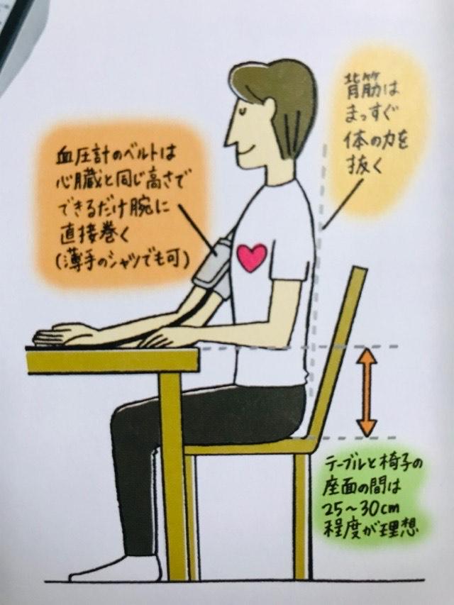 血圧をはかる人