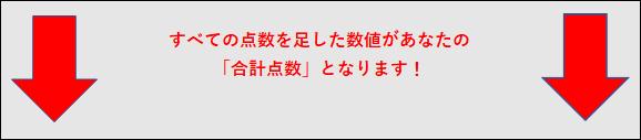 危険度チェック①ー2