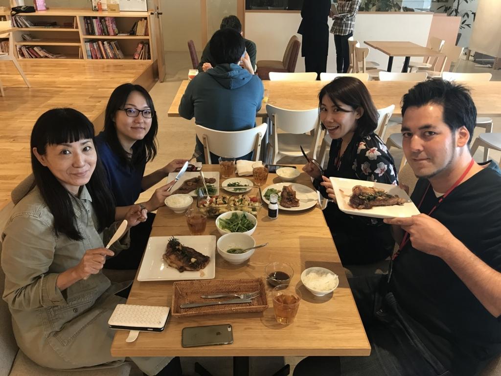 f:id:cookpadtech:20171129142540j:plain