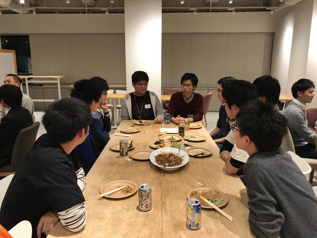 f:id:cookpadtech:20171219101248j:plain