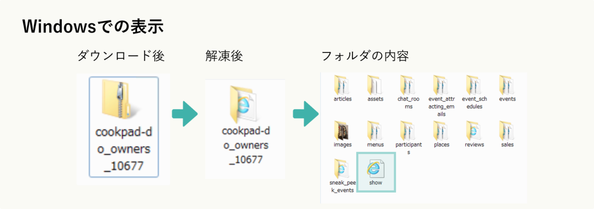 f:id:cookstep:20190805173651p:plain