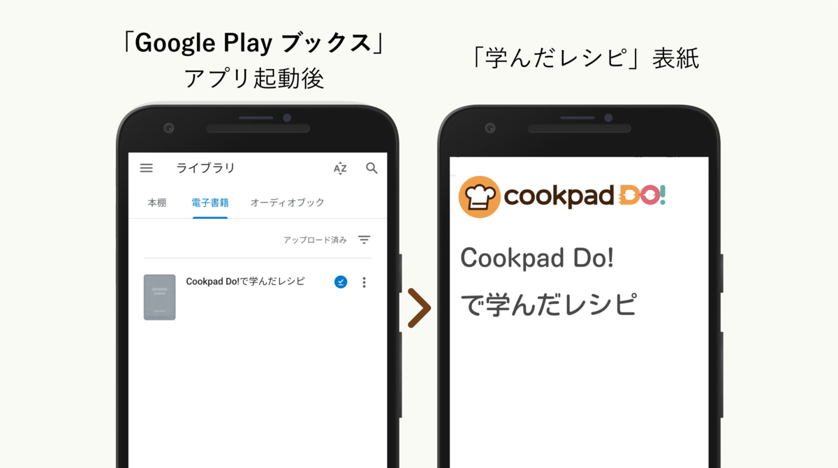 f:id:cookstep:20191119170808p:plain