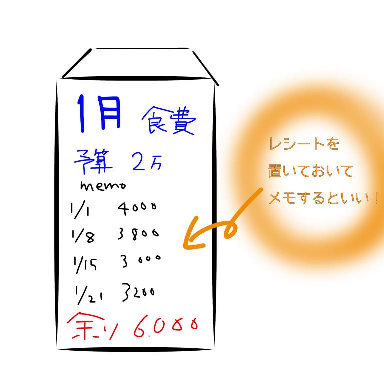 f:id:coolmilk:20171208164853p:plain
