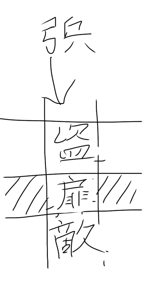 f:id:coolonzuya:20200603211650p:image