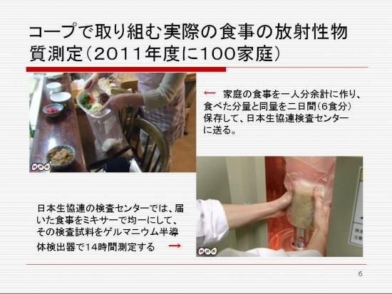 f:id:coop_fukushima_oita:20130722121507j:image