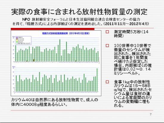 f:id:coop_fukushima_oita:20130722121817j:image