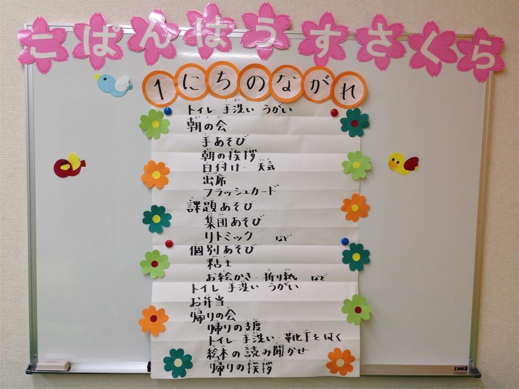 f:id:copainsakura-kawaguchiaoki:20170621172641j:image