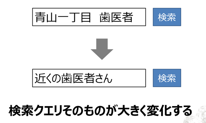 f:id:copydetect:20180807161005p:plain