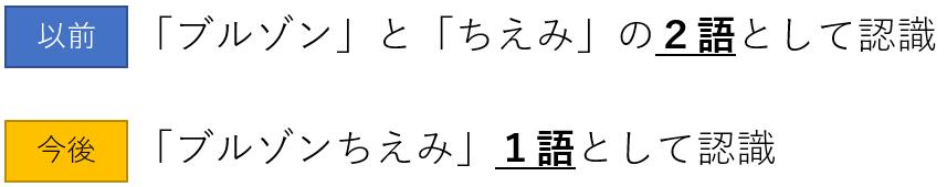 f:id:copydetect:20180812193552p:plain