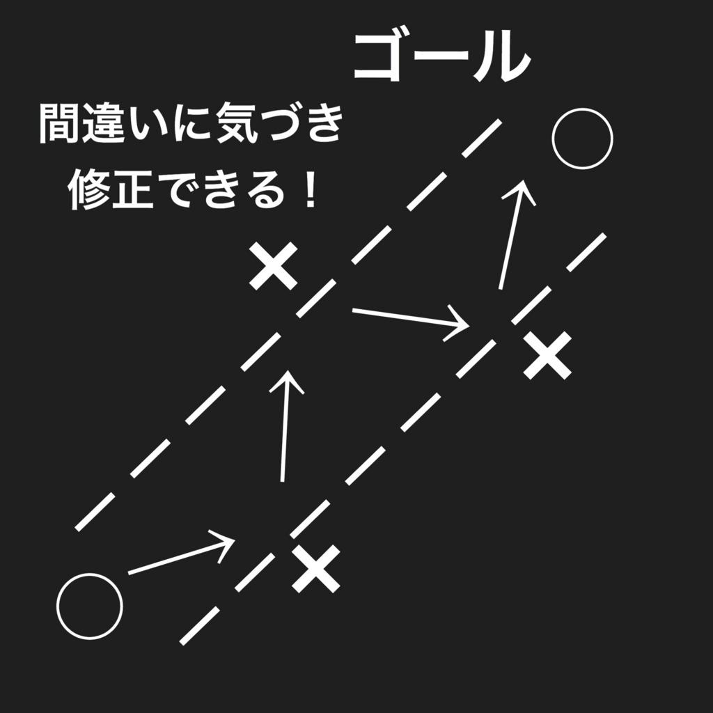 f:id:copymatsu:20180324050102j:plain