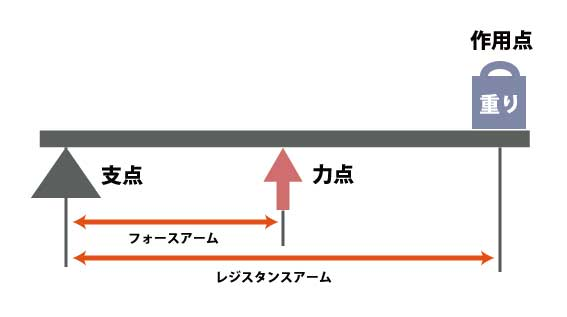 f:id:copywriter-jyuusyoku:20171215085949j:plain