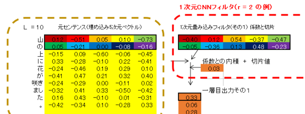 f:id:coreinc:20181204114445p:plain