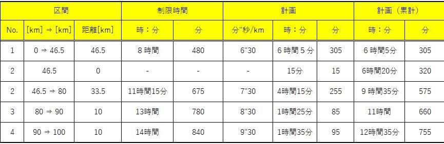 f:id:corgi-eric:20200102190325p:plain