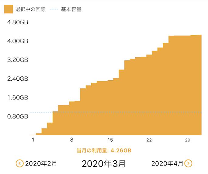 f:id:corgi-eric:20200405094741p:plain