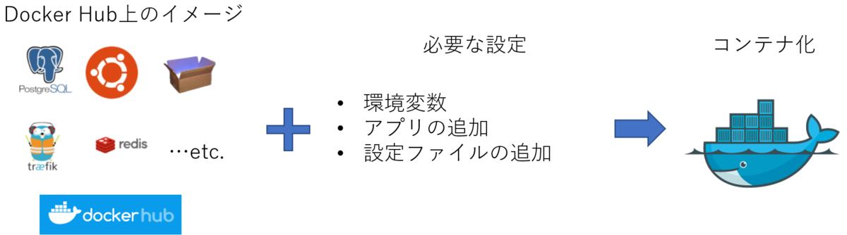 f:id:corgi-eric:20210129052018p:plain