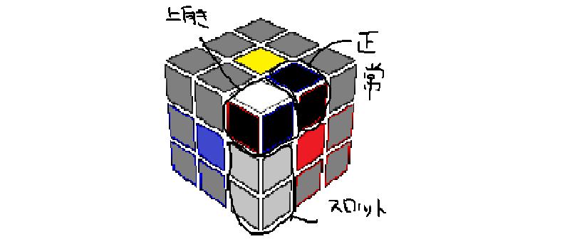f:id:cornerkattom:20180102115437p:plain