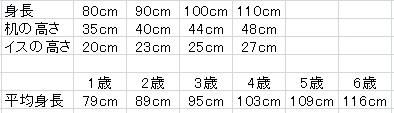 f:id:cornote:20180914122733j:plain