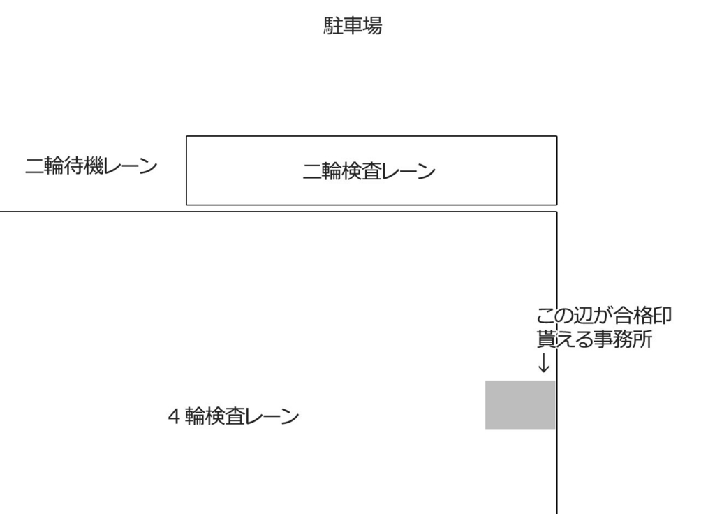f:id:corocoma:20180225181433j:plain