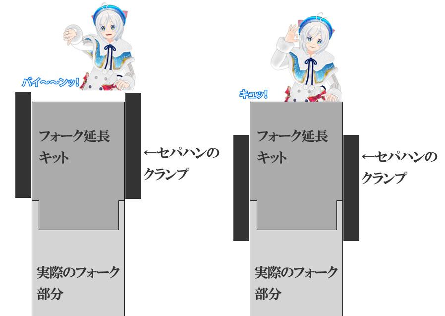 f:id:corocoma:20180320162358j:plain