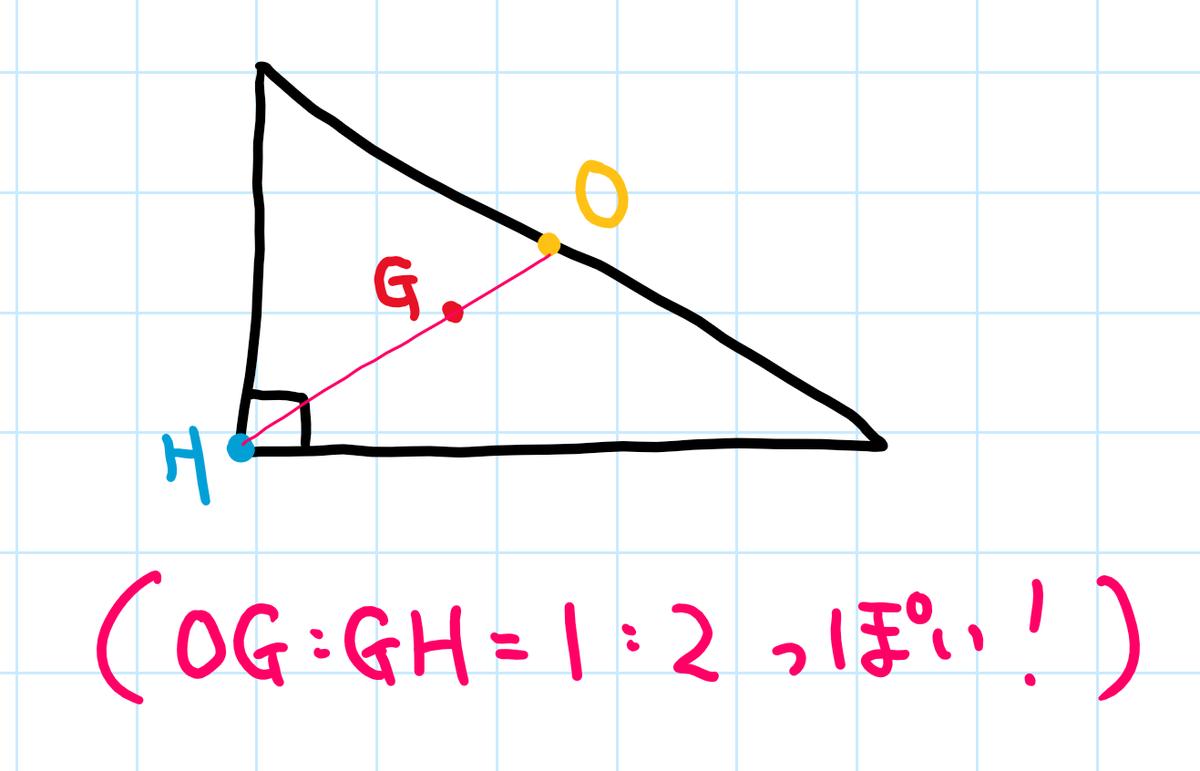 f:id:corollary2525:20200902064334p:plain