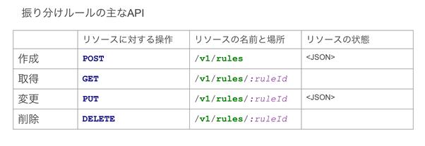 f:id:corp_monoxer:20211007120131p:plain