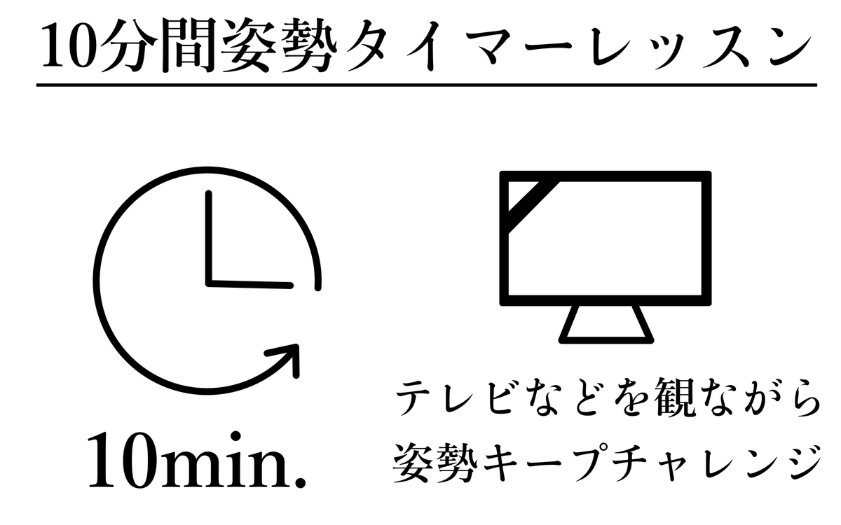 f:id:coruri:20210218213330j:plain