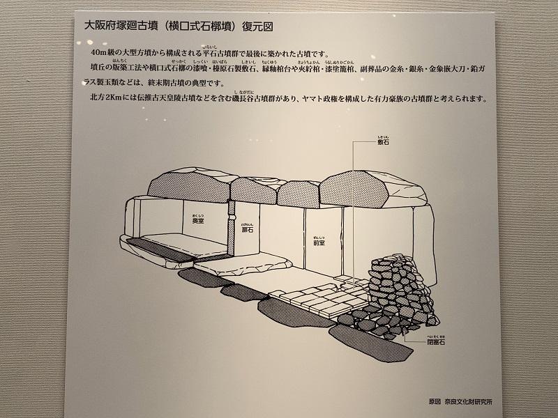 横口式石槨墳