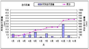 2012_result