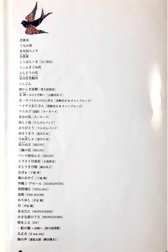 沖縄音楽のピアノ楽譜 琉球ピアノ