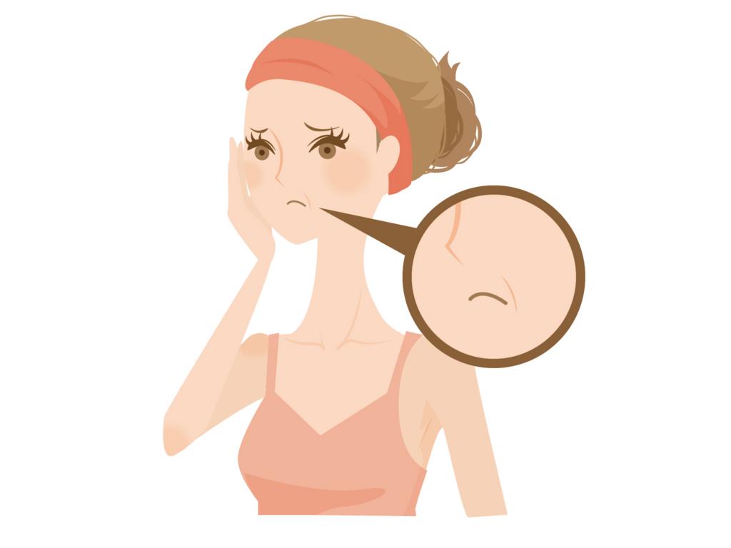 表情プロジェクト・しわ取り化粧品・ポーラ・資生堂