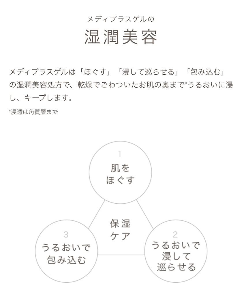 f:id:cosmesuki:20180331153719j:image