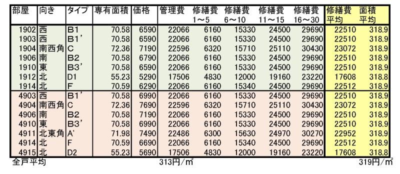 f:id:costlife:20200205102144j:plain