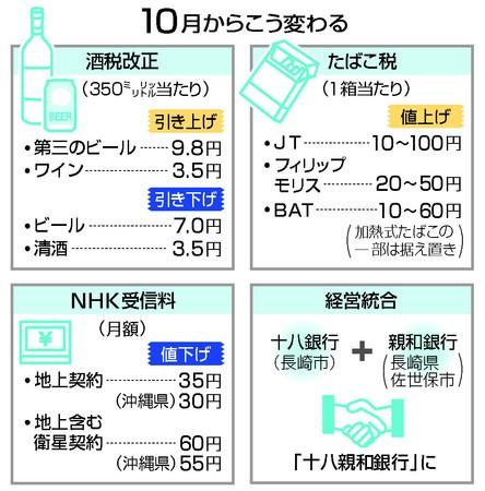 f:id:costlife:20201004220040j:plain