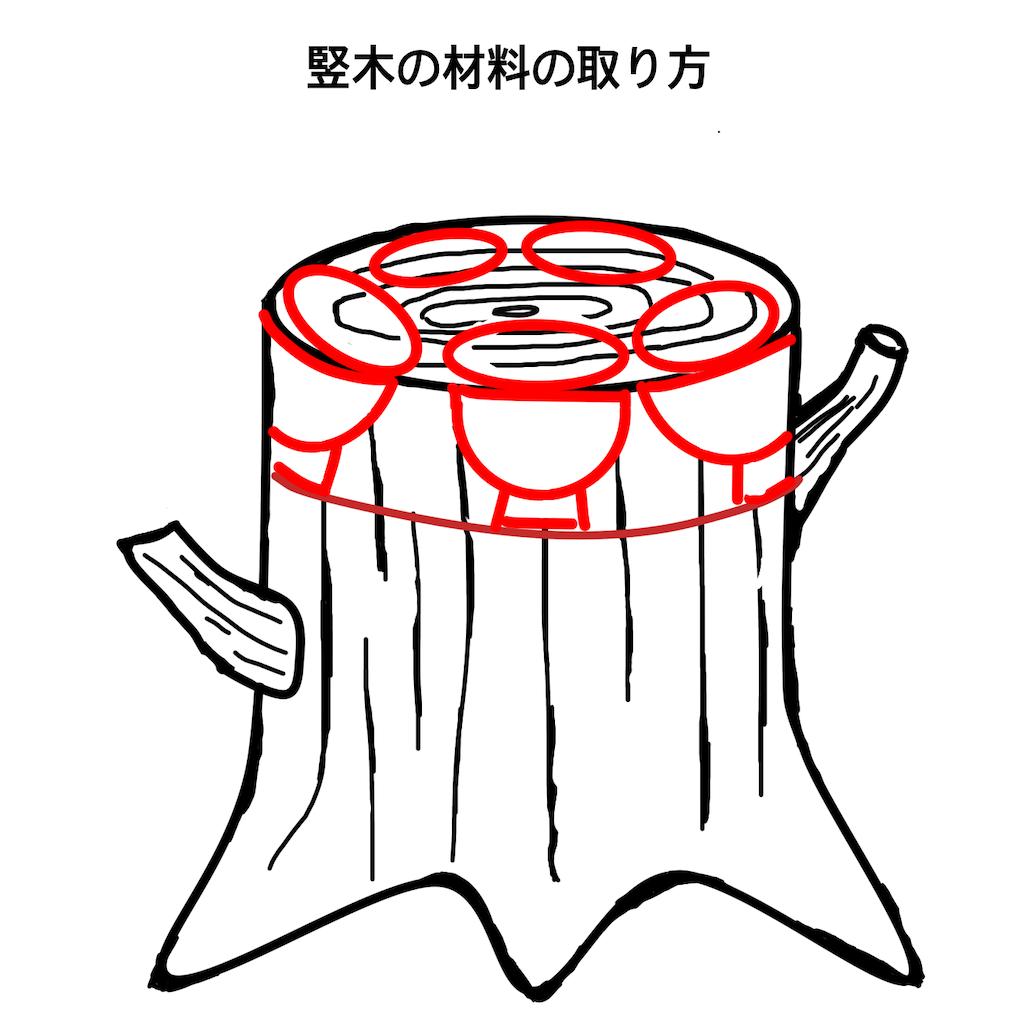 f:id:cotatumuri-N:20201105200130p:image