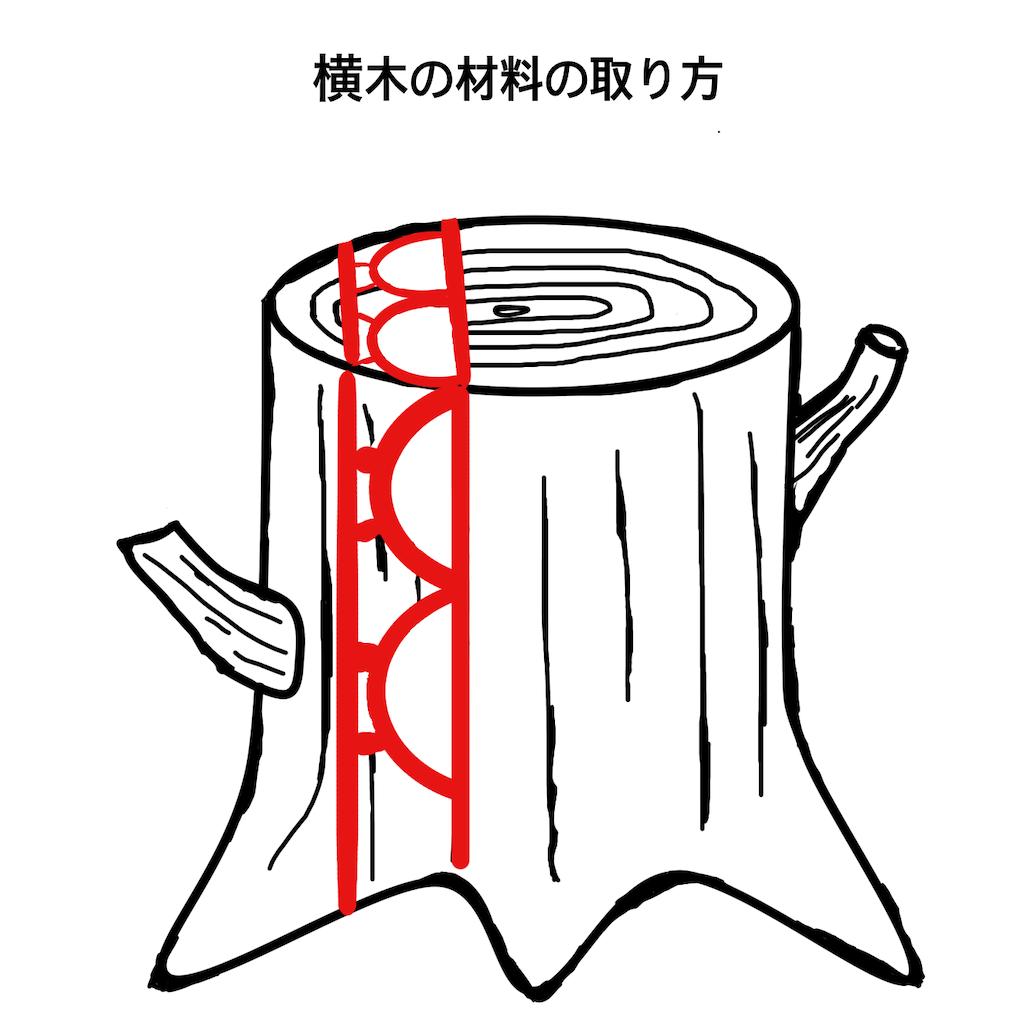 f:id:cotatumuri-N:20201105200251p:image