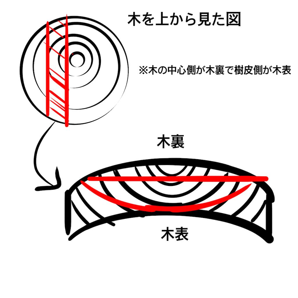 f:id:cotatumuri-N:20201105200925p:image