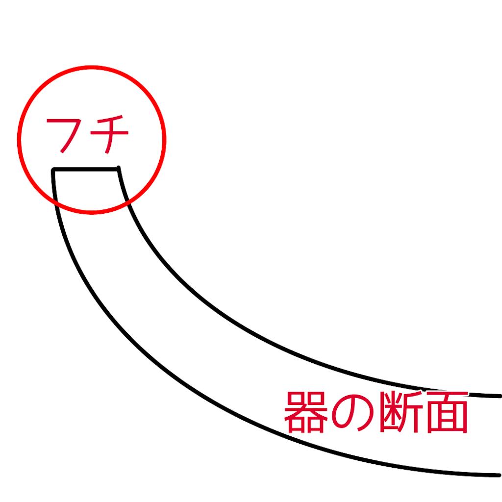 f:id:cotatumuri-N:20210924222244p:plain