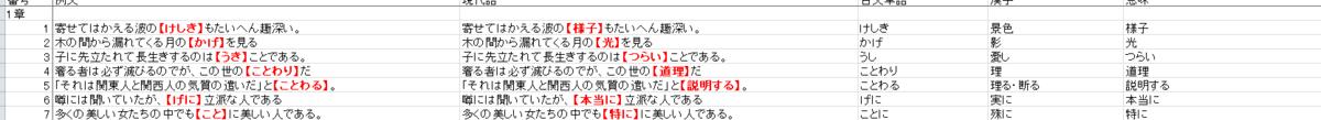 f:id:cotcyan:20210911161535p:plain