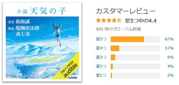 「天気の子小説」カスタマーレビュー・口コミ画像