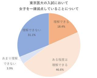 f:id:cotoronanami:20190120095300j:plain