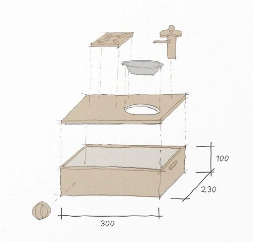 ままごとキッチン作りイメージ図