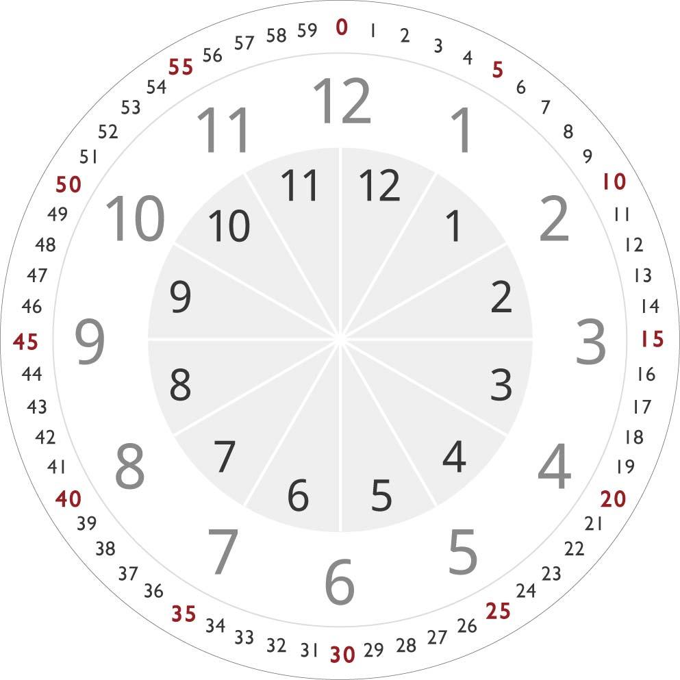 知育時計約9cmの文字盤