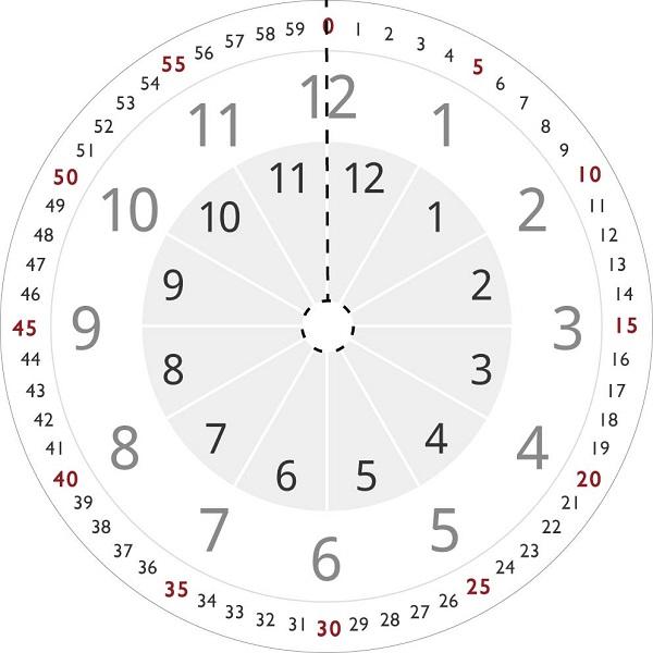 印刷した文字盤を時計に貼る