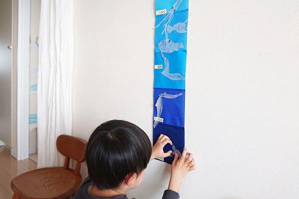 水深別の深海魚表