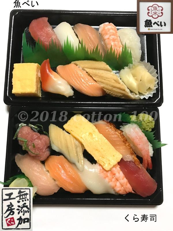 魚べいのお持ち帰り寿司のにぎわいセット1人前とくら寿司の人気10種セット1人前